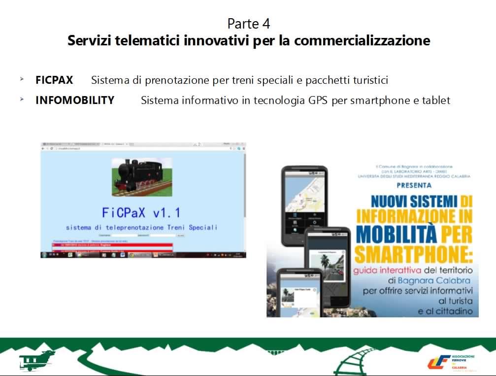 slide sistemi commercializzazione