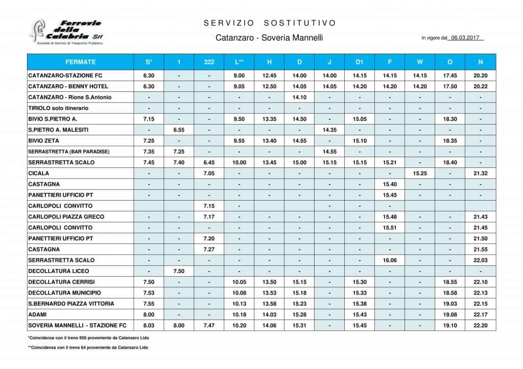CZ-Sov bus 060317