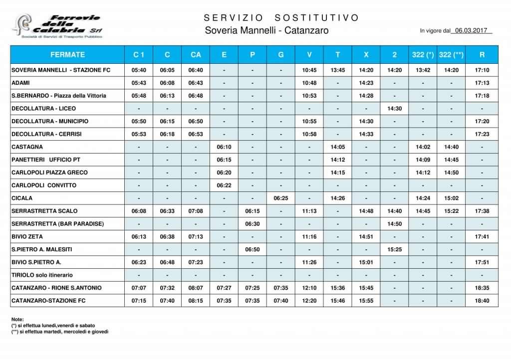 Sov-CZ bus 060317